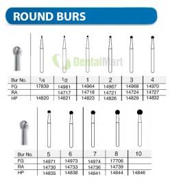 http://dentalmart.in/381-thickbox_default/carbide-bur-round.jpg