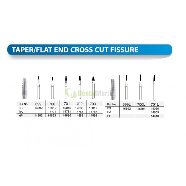 702 taper cross cut right angle bur guide