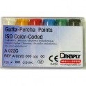 Gutta Percha Point 2% Dentsply PK/120